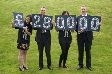 Scotmid raises £280, 000